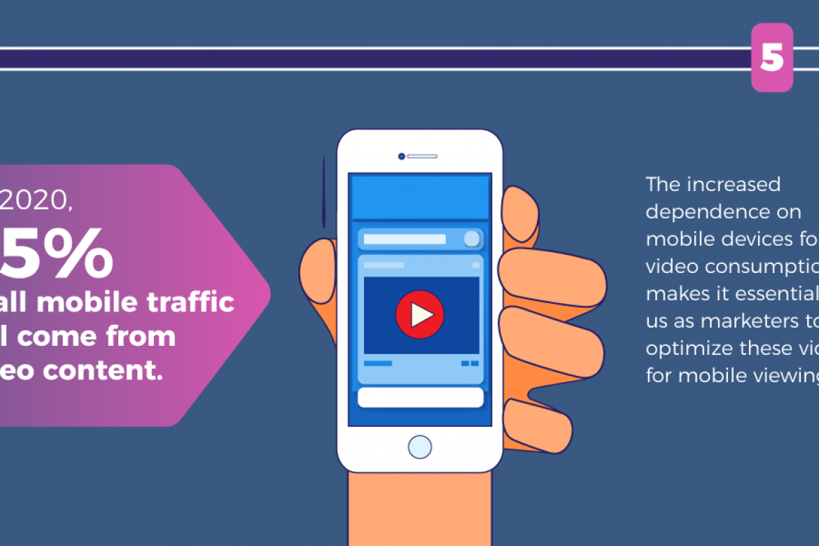 The-Art-of-Generating-ROI-with-Video-Ads-5